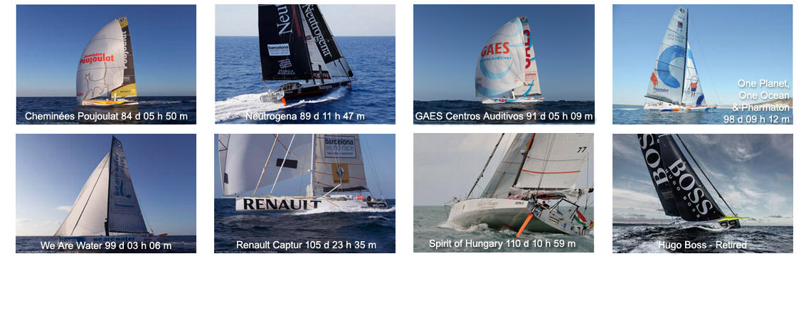 #BWR2015 Finishes